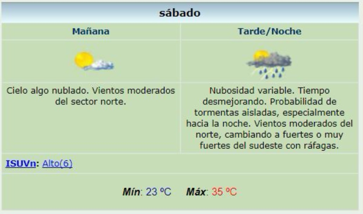 Pronóstico: Alerta meteorológico por Zonda y tormentas